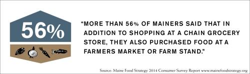 56%ShopFarm